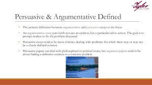 argument persuasive persuasive
