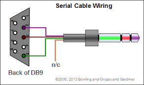 usb wiring diagram plug on usb images free download wiring diagrams Usb Power Cable Wiring Diagram 9 pin serial connector color code usb power schematic usb keyboard wiring usb power supply wiring diagram