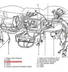 2004 ranger fuse diagram 95 dakota fuse diagram completed wiring 2004 ford explorer fuse box diagram car 2006 ford ranger fuse diagram 2004