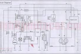 mini atv diagram schematic all about repair and wiring collections mini atv diagram schematic atv wiring diagram linhai atv wiring diagram mini atv wiring diagram