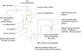 replace outdoor lamp post how to install an outdoor lamp post rh finalfrontier co installing post light wiring installing post light wiring