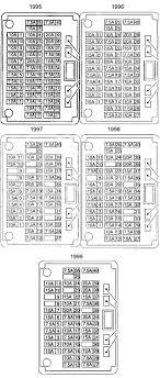 98 nissan maxima fuse diagram wiring diagrams value 98 nissan maxima fuse box diagram wiring diagram perf ce 1998 maxima fuse box wiring diagram mega
