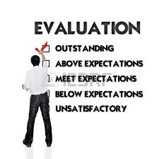 Self Appraisal - Management Guru | Management Guru