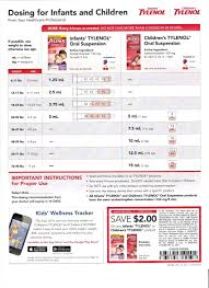 Infant Tylenol Chart Tylenol Dose For Infants And Children Dr Keith Ramsey