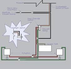 69 rs vacuum diagram team camaro tech power window relay wiring at 2012 Camaro Power Window Wiring Schematic