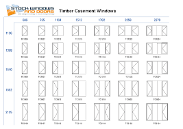 American Craftsman Window Size Chart Window Sizes Casement Window Sizes Chart