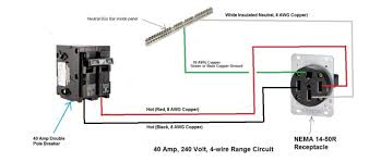 wiring diagram stove outlet wiring image wiring 220 outlet wiring diagram the wiring on wiring diagram stove outlet