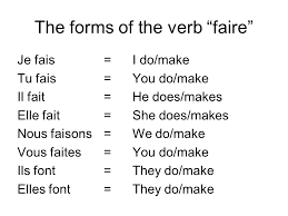 French Verb Chart Faire Veritable French Verb Faire Conjugation Chart Faire Verb