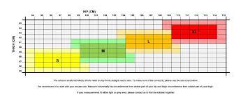 My Emg Chart Myontec Mbody Pro Portable Emg System