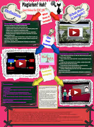 Plagiarism Text Images Music Video Glogster Edu Interactive