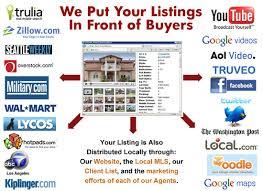 Home And Land Sales Rentals In Sw Colorado Cortez Mancos