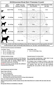 K9 Kravings Serving Sizes German Shepherds Forum