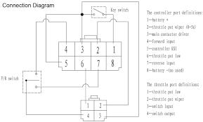 curtis pmc controller wiring wiring diagram for you • 1204 curtis controller wiring diagram wiring library curtis instruments controllers curtis pmc controller wiring