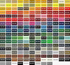 Jotun Powder Coating Ral Colour Chart Pdf Color Pages Incredible Ral Color Book Colour Colours K1