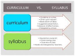 syllabus vs curriculum essay topics new speech essay topic curriculum essay topics