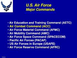 Air Combat Commands Transformation Of Environmental