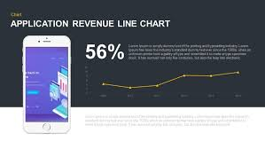 Revenue Chart Template Application Revenue Line Chart Powerpoint Template And Keynote