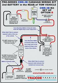 caravan hook up cable wiring diagram wire center \u2022 Residential Electrical Wiring Diagrams caravan hook up cable wiring diagram wire center u2022 rh noramall co cable box wiring diagram cable box hook up diagrams