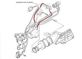 Routing wiring diagram for 150cc scooter ma hose wonderful photos