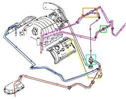 volkswagen golf mk3 engine diagram vw mk5 citi elegant parts wiring full size of 2001 vw golf engine diagram 4 mk4 beautiful modular intake kit 3 0