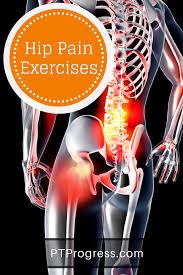 hip impingement exercises to avoid