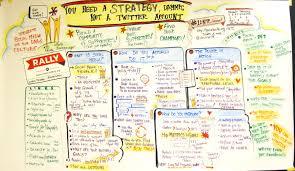 031 Strategy Dammit1400 Nonprofit Marketing Plan Staggering