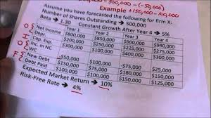 Free Cash Flows Example Free Cash Flow To Equity Intro And Example