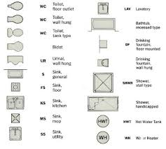 Creative Interior Design Floor Plan Symbols Designs And Colors also  likewise A True Lighting Design Plan   LED Technology   Lighting design further Planting Plans  The Landscape Planting Plan is a construction as well Walk in closet design likewise Top 25  best Architecture plan ideas on Pinterest   Site plans likewise 103 best Landscape design symbols images on Pinterest moreover Restaurant Floor Plans Software   Design your restaurant and also Interior Design Office Layout Plan Design Element   How To use likewise  likewise Introduction to Theatrical Drawing. on design plan symbols