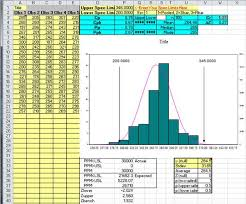 Cpk Chart Excel Template Free Cpk Formula Excel Temen