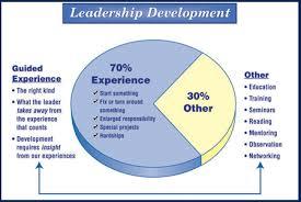 Leadership Development Planning And Training Bredholt Company