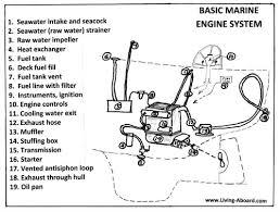 diesel engine in liveaboard boats is the way to go a marine diesel engine schematic