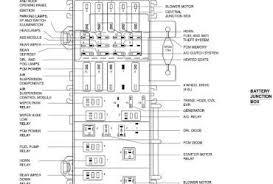 2001 ford ranger fuse box 2002 ford ranger relay diagram wiring 2000 Ranger Fuse Box Diagram 2001 ford ranger fuse box 2015 ford explorer fuse box diagram 2015 ford explorer fuse box 2000 ford ranger fuse box diagram