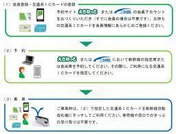 新幹線 e チケット モバイル suica