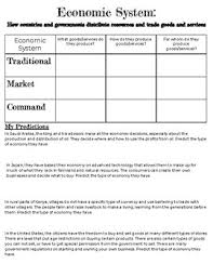 Types Of Economic Systems Chart Economic Systems Worksheet