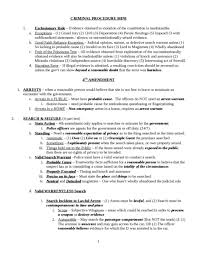 alan h fishman resume tu dong anh viet resume professional the basics of criminal law law essay help