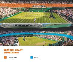 Wimbledon 2020 Tickets Travel Packages Faberg