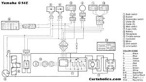 yamaha g8 gas golf cart wiring diagram yamaha golf cart wiring diagrams wiring diagram schematics baudetails on yamaha g8 gas golf cart wiring diagram