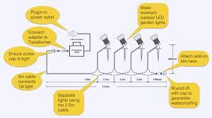 12v garden lights installation hostingrq com 12v garden lights installation diy installation outdoor led lighting garden bright on wiring diagram 12v
