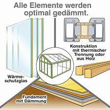 Holz Haustür Dämmen Innentüren Haustüren Treppen Alois Appel Gmbh