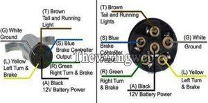 wiring diagram 7 way trailer wiring diagram with 7 pole harness 7 pin plug wiring diagram wiring diagram 7 way trailer wiring diagram with 7 pole harness diagram basic 7 way