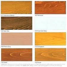 Home Depot Deck Over Color Chart Deckcorrect By Cabot Corporativo Net Co