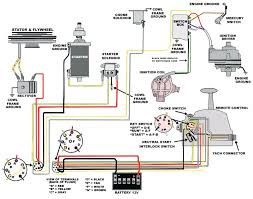 msd ignition system wiring diagram basic for all garden tractors using a and others photos of the msd ignition system wiring diagram basic for all garden tractors on 12v tractor ignition system wiring diagram