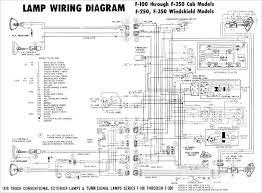 ford f350 trailer wiring diagram also wiring diagrams 5 pin trailer 2012 ford f250 trailer plug wiring diagram at 2012 Ford F350 Trailer Wiring Diagram