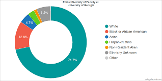 ethnic diversity of faculty at university of georgia