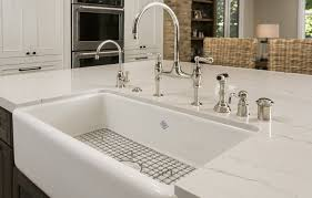 Installing Your Farmhouse Sink 6 Easy Steps Updated 2019 Annie