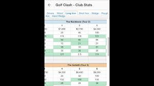 Golf Clash Wind Chart Spreadsheet Golf Clash