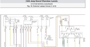 wiring diagram 94 jeep grand cherokee wiring diagram libraries 94 jeep grand cherokee laredo fuse box diagramsystem wiring diagrams 1996 jeep grand cherokee wiring diagrams