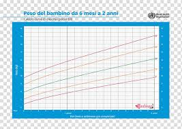 Clipart Growth Chart Growth Chart Weight And Height Percentile Child Child