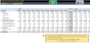 Excel Example Download Mobile App Financial Model