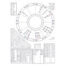 Custom Astrology Birth Chart 15 99 Witch Supercenter